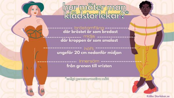 Tabell över hur klädstorlekar mäts för män och kvinnor.